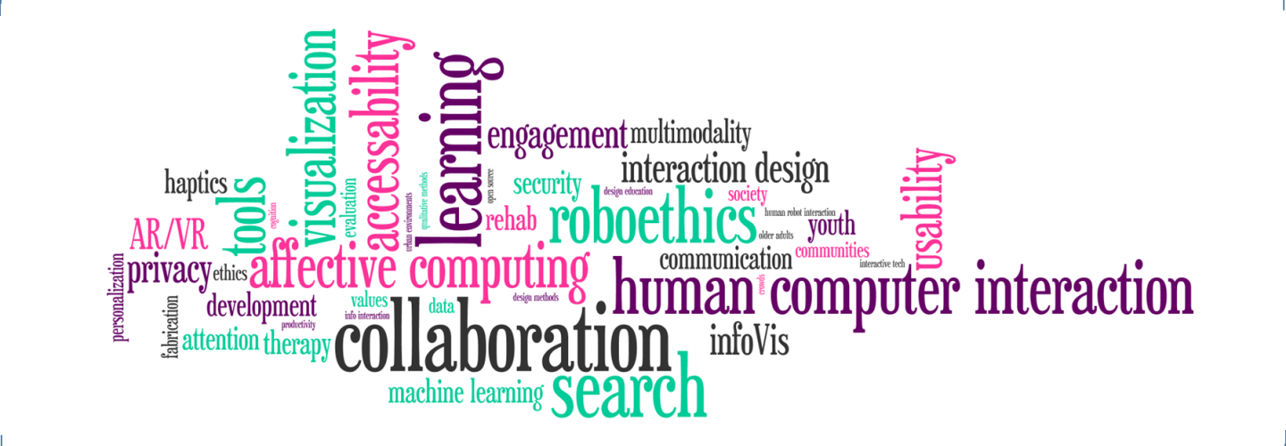word cloud of DFP topics